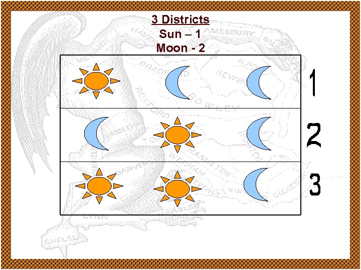 3 Districts Sun – 1 Moon - 2