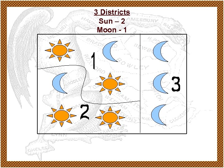 3 Districts Sun – 2 Moon - 1