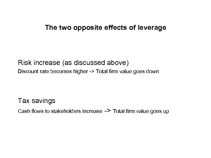 The two opposite effects of leverage Risk increase (as discussed above) Discount rate becomes