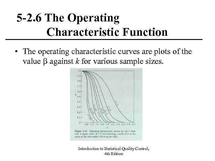 5 -2. 6 The Operating Characteristic Function • The operating characteristic curves are plots