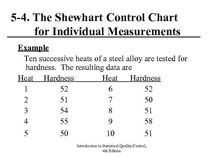 5 -4. The Shewhart Control Chart for Individual Measurements Example Ten successive heats of