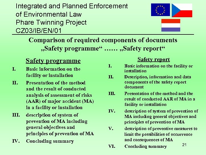 Integrated and Planned Enforcement of Environmental Law Phare Twinning Project CZ 03/IB/EN/01 Comparison of