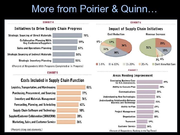 More from Poirier & Quinn…