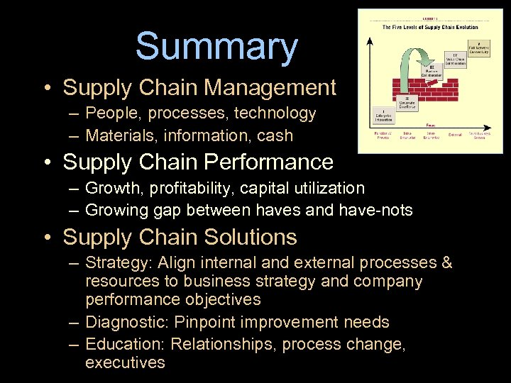 Summary • Supply Chain Management – People, processes, technology – Materials, information, cash •