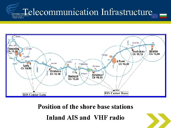 Telecommunication Infrastructure Position of the shore base stations Inland AIS and VHF radio
