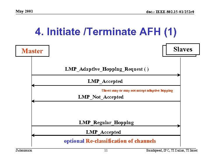 May 2001 doc. : IEEE 802. 15 -01/252 r 0 4. Initiate /Terminate AFH