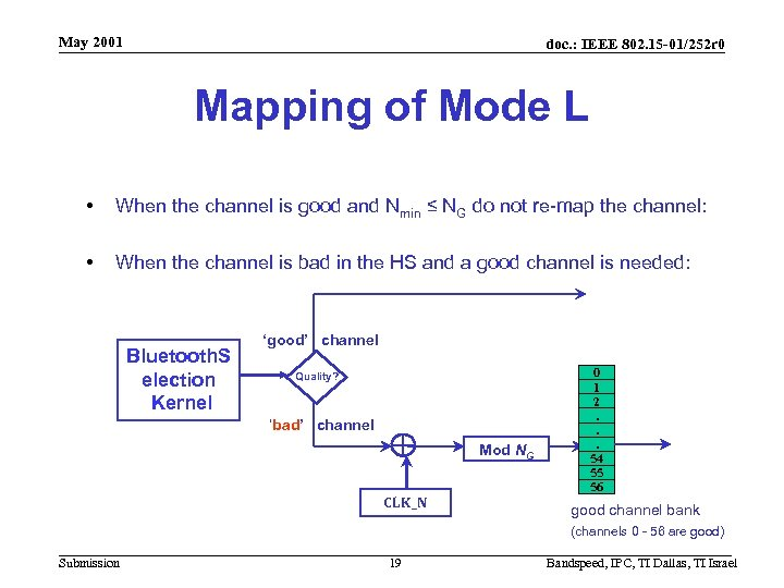 May 2001 doc. : IEEE 802. 15 -01/252 r 0 Mapping of Mode L