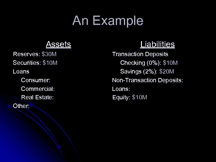 An Example Assets Reserves: $30 M Securities: $10 M Loans Consumer: Commercial: Real Estate: