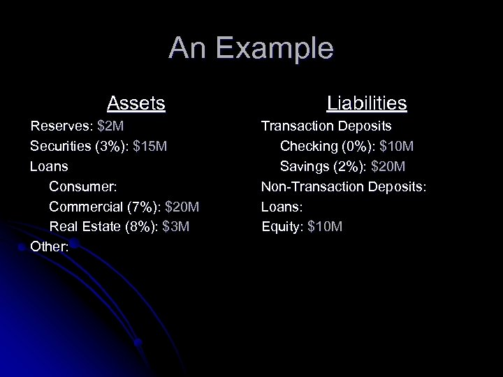 An Example Assets Reserves: $2 M Securities (3%): $15 M Loans Consumer: Commercial (7%):
