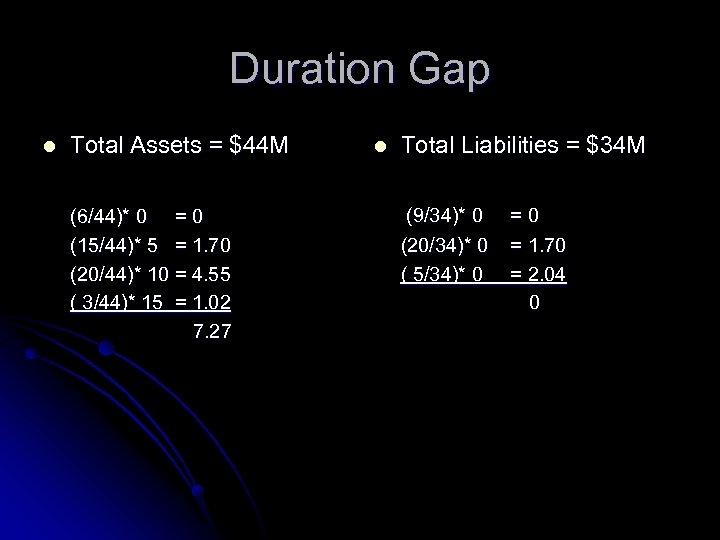 Duration Gap l Total Assets = $44 M (6/44)* 0 = 0 (15/44)* 5