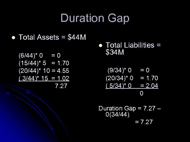 Duration Gap l Total Assets = $44 M l (6/44)* 0 = 0 (15/44)*