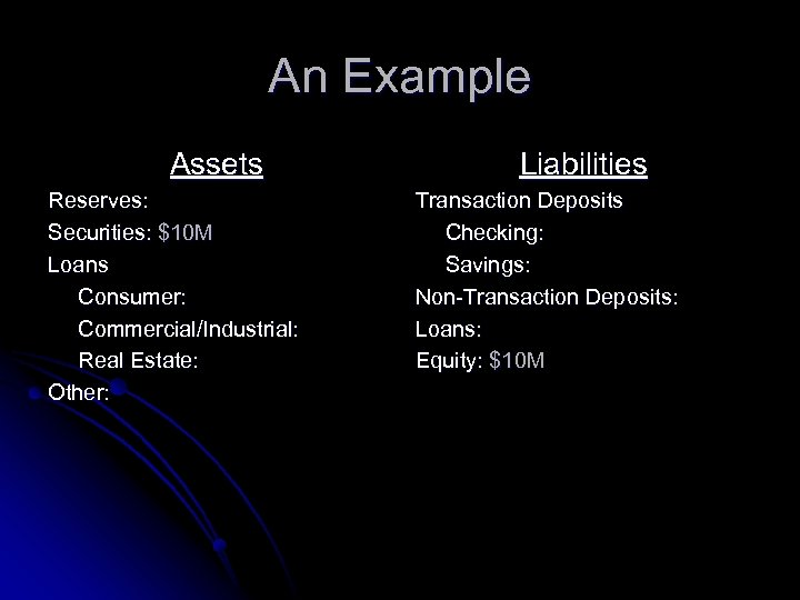 An Example Assets Reserves: Securities: $10 M Loans Consumer: Commercial/Industrial: Real Estate: Other: Liabilities