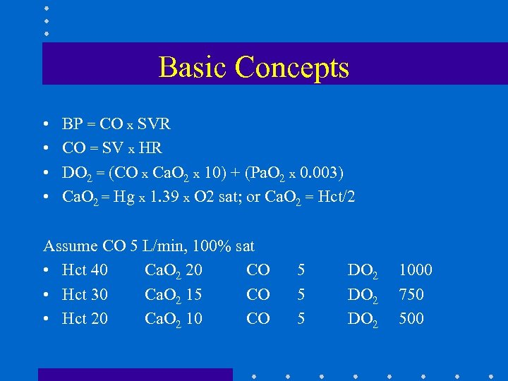 Basic Concepts • • BP = CO x SVR CO = SV x HR