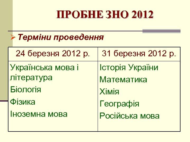 ПРОБНЕ ЗНО 2012 Ø Терміни проведення 24 березня 2012 р. Українська мова і література
