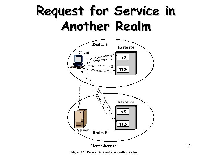 Request for Service in Another Realm Henric Johnson 12