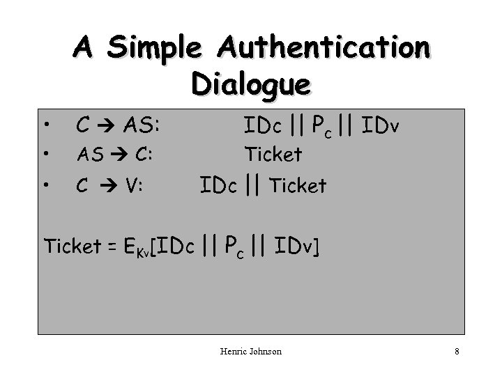 A Simple Authentication Dialogue • C AS: • AS C: • C V: IDc