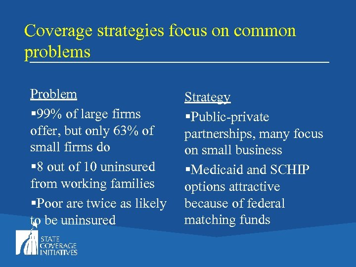 Coverage strategies focus on common problems Problem § 99% of large firms offer, but