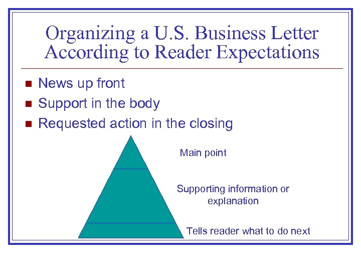 Organizing a U. S. Business Letter According to Reader Expectations n n n News
