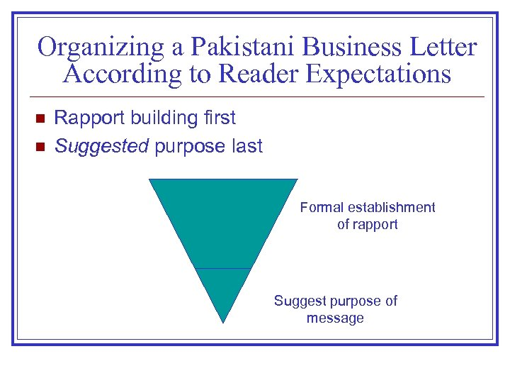 Organizing a Pakistani Business Letter According to Reader Expectations n n Rapport building first