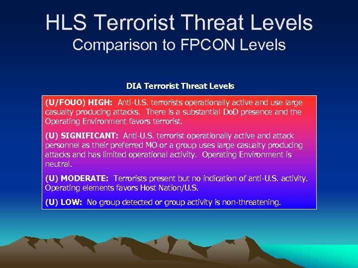 HLS Terrorist Threat Levels Comparison to FPCON Levels DIA Terrorist Threat Levels (U/FOUO) HIGH: