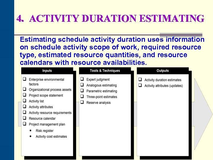 4. ACTIVITY DURATION ESTIMATING Estimating schedule activity duration uses information on schedule activity scope