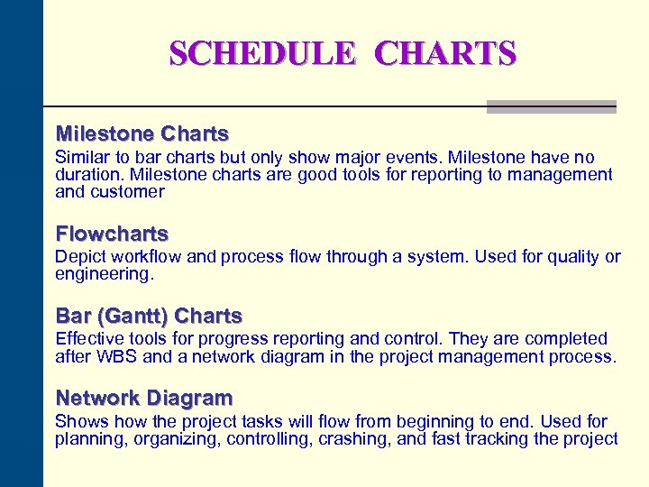 SCHEDULE CHARTS Milestone Charts Similar to bar charts but only show major events. Milestone