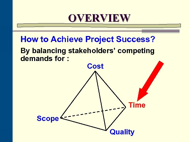 OVERVIEW How to Achieve Project Success? By balancing stakeholders' competing demands for : Cost