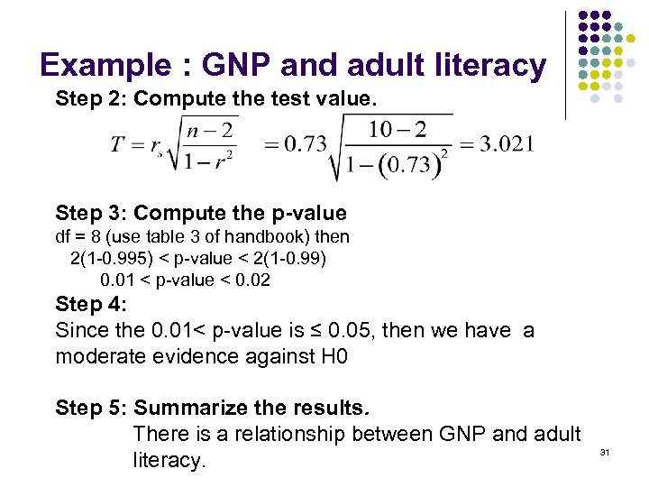 Example : GNP and adult literacy Step 2: Compute the test value. Step 3: