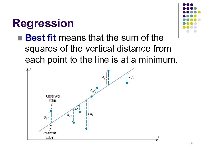 Regression n Best fit means that the sum of the squares of the vertical