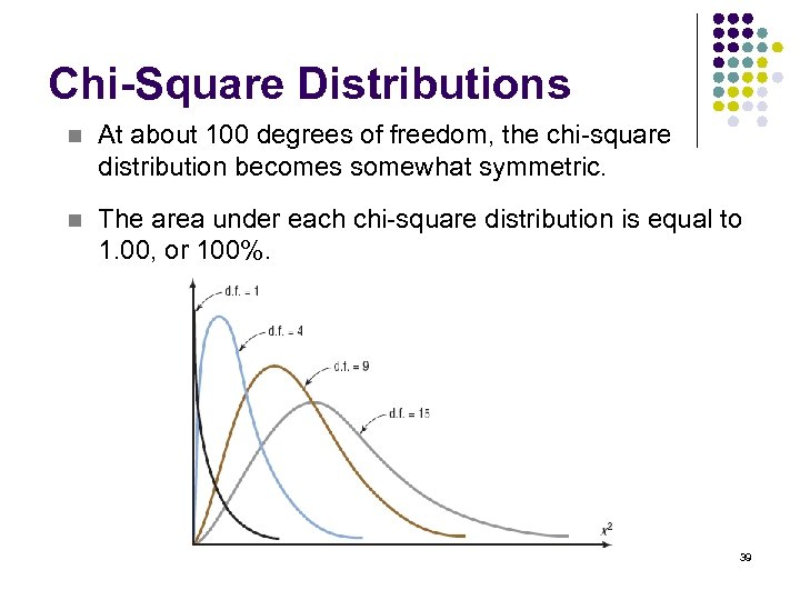 Chi-Square Distributions n At about 100 degrees of freedom, the chi-square distribution becomes somewhat