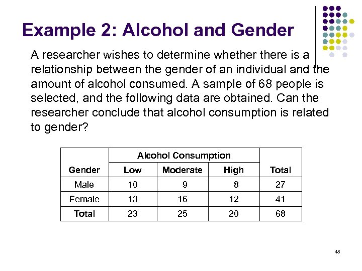 Example 2: Alcohol and Gender A researcher wishes to determine whethere is a relationship