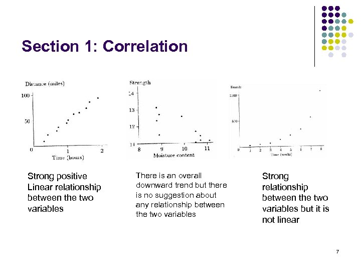 Section 1: Correlation Strong positive Linear relationship between the two variables There is an