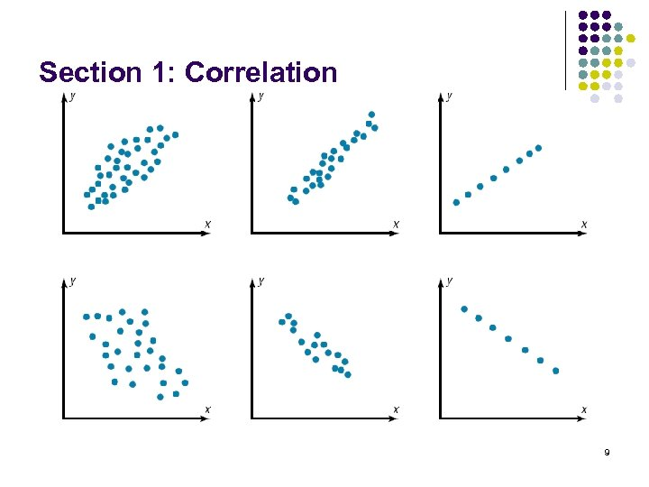 Section 1: Correlation 9