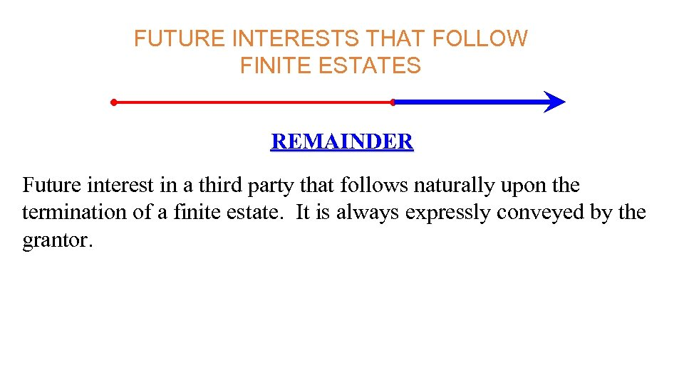 FUTURE INTERESTS THAT FOLLOW FINITE ESTATES REMAINDER Future interest in a third party that