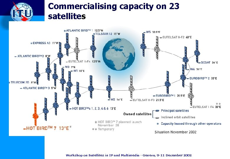 Commercialising capacity on 23 satellites Workshop on Satellites in IP and Multimedia - Geneva,