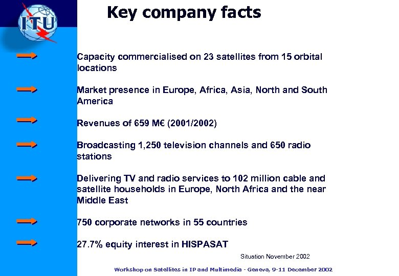Key company facts Capacity commercialised on 23 satellites from 15 orbital locations Market presence