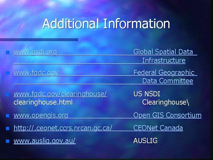 Additional Information n www. gsdi. org Global Spatial Data Infrastructure n www. fgdc. gov