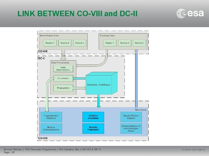 LINK BETWEEN CO-VIII and DC-II Emmet Fletcher | SSA Precursor Programme | SSA Industry