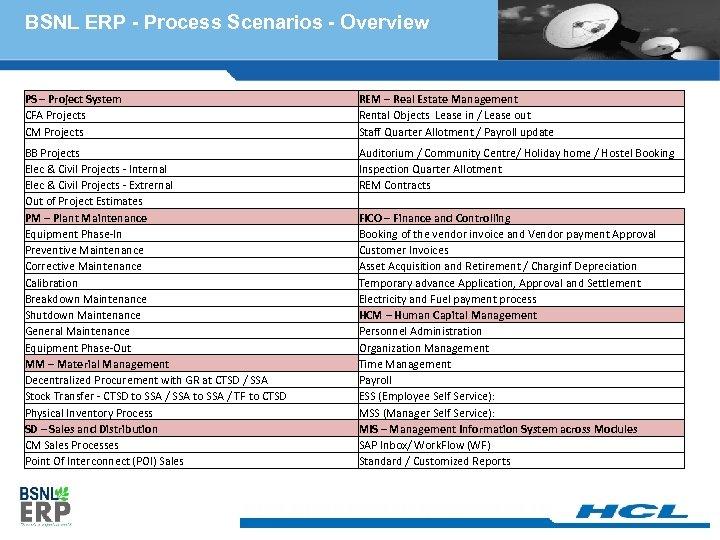bsnl sap implementation