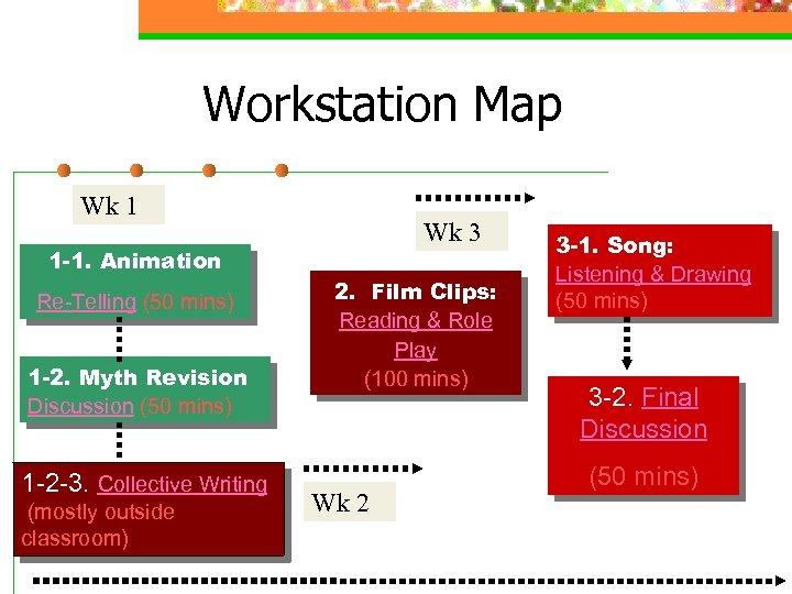 Workstation Map Wk 1 1 -1. Animation Re-Telling (50 mins) 1 -2. Myth Revision