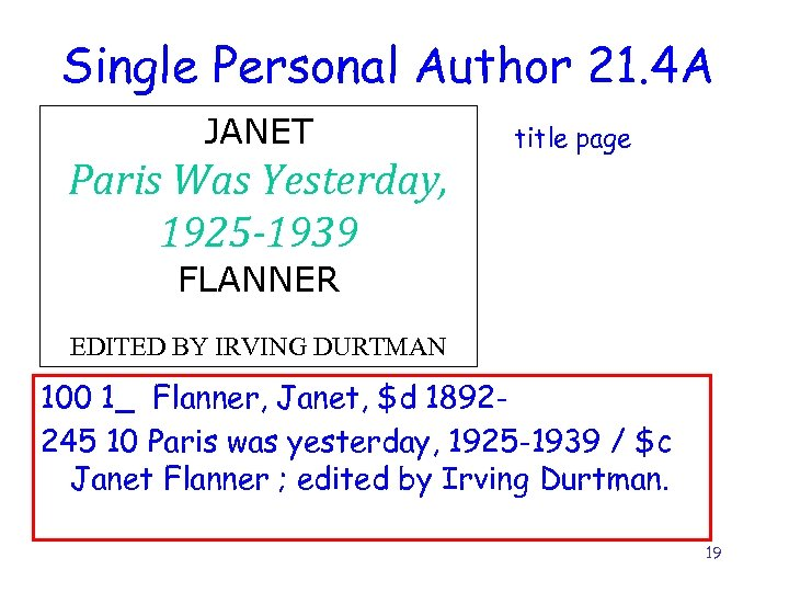Single Personal Author 21. 4 A JANET Paris Was Yesterday, 1925 -1939 title page