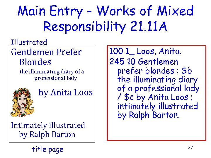 Main Entry - Works of Mixed Responsibility 21. 11 A Illustrated Gentlemen Prefer Blondes