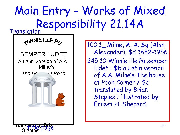 Main Entry - Works of Mixed Responsibility 21. 14 A Translation SEMPER LUDET A