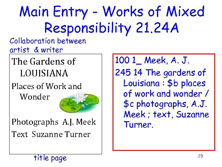 Main Entry - Works of Mixed Responsibility 21. 24 A Collaboration between artist &