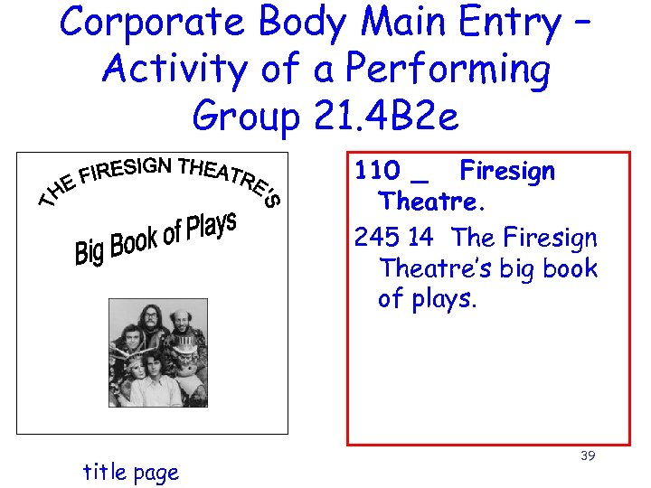 Corporate Body Main Entry – Activity of a Performing Group 21. 4 B 2
