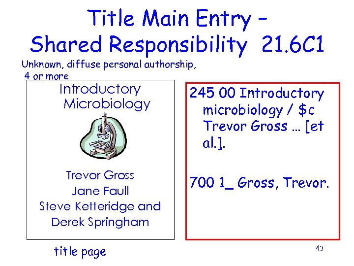 Title Main Entry – Shared Responsibility 21. 6 C 1 Unknown, diffuse personal authorship,