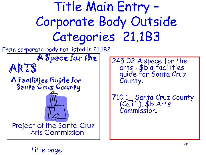 Title Main Entry – Corporate Body Outside Categories 21. 1 B 3 From corporate