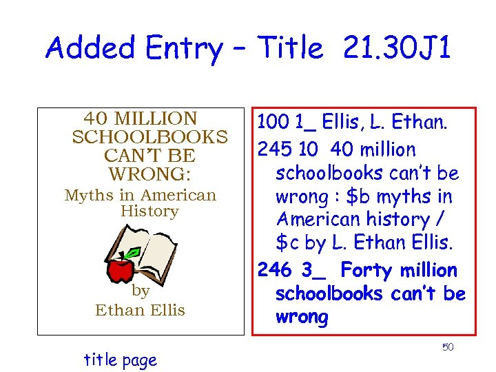 Added Entry – Title 21. 30 J 1 40 MILLION SCHOOLBOOKS CAN'T BE WRONG: