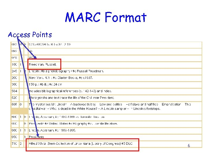 MARC Format Access Points 6