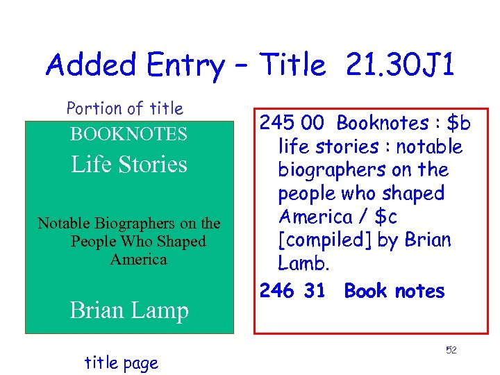 Added Entry – Title 21. 30 J 1 Portion of title BOOKNOTES Life Stories